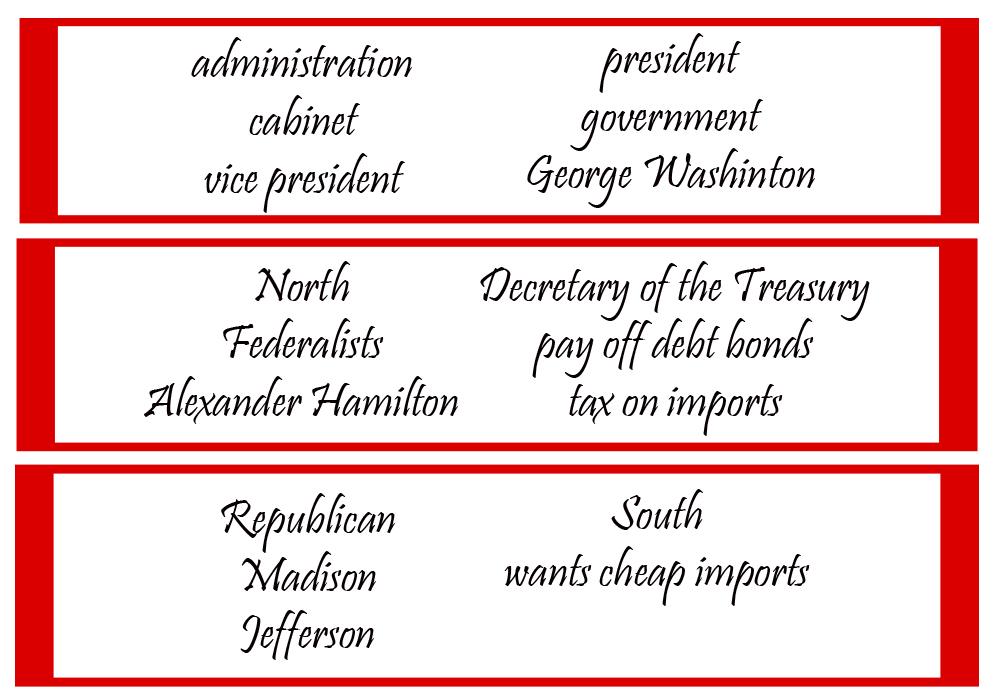 Keywords sorted into three topics.